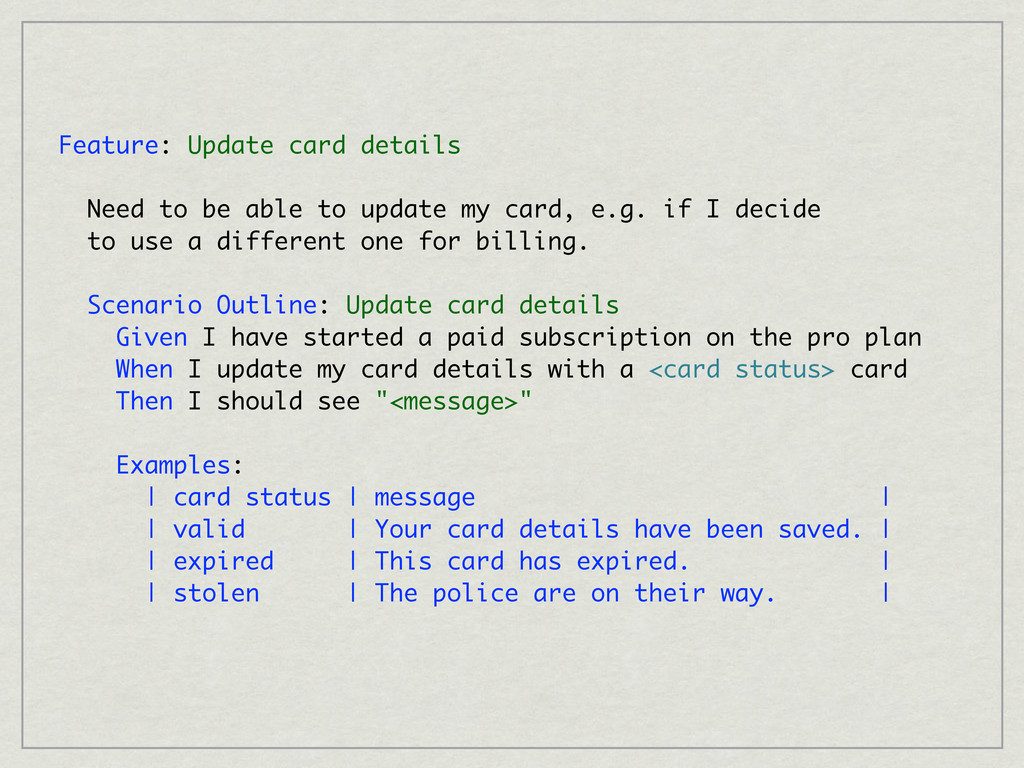 Feature: Update card details Need to be able to...