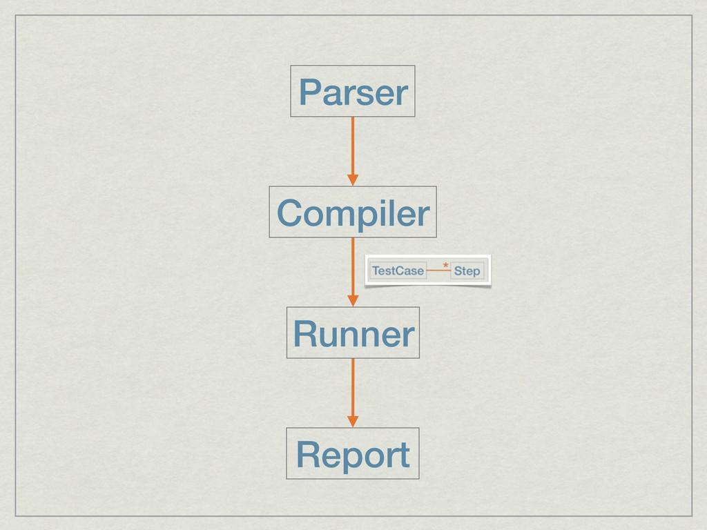 Compiler Runner Parser Report