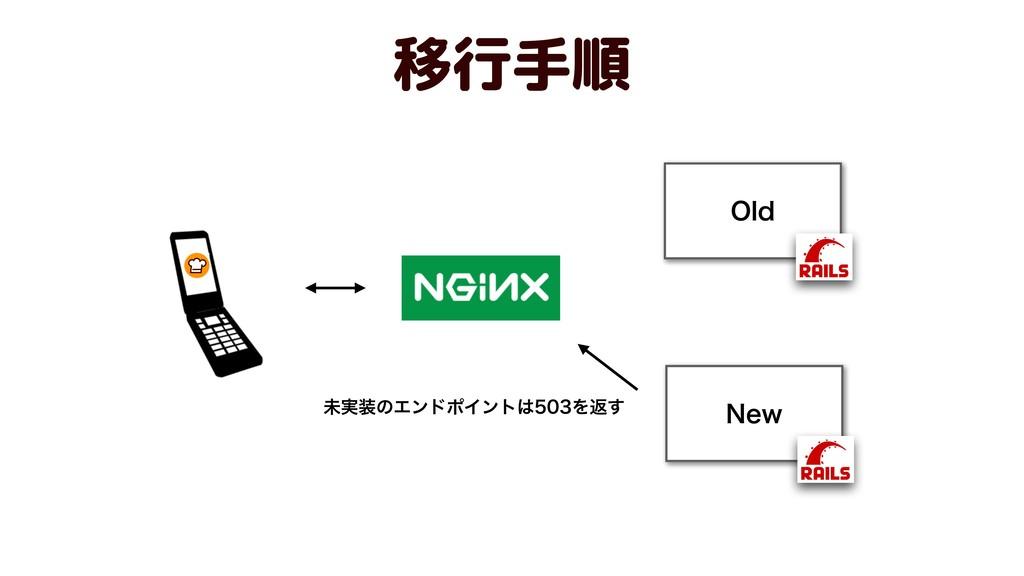 移行手順 /FX 0ME ະ࣮ͷΤϯυϙΠϯτΛฦ͢