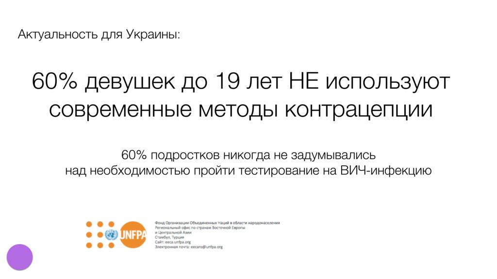 Актуальность для Украины: 60% девушек до 19 лет...