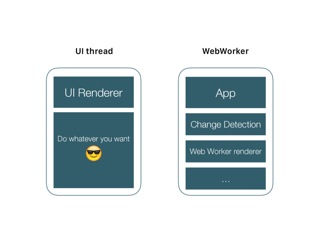 WebWorker UI thread App Change Detection Web Wo...