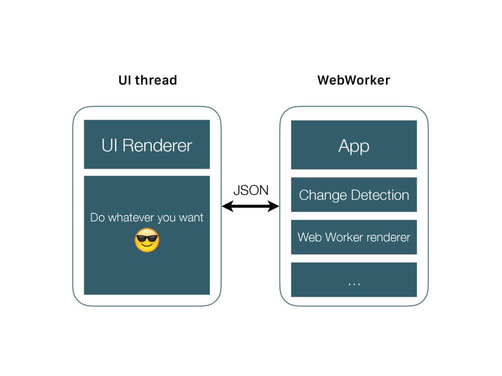JSON WebWorker UI thread App Change Detection W...