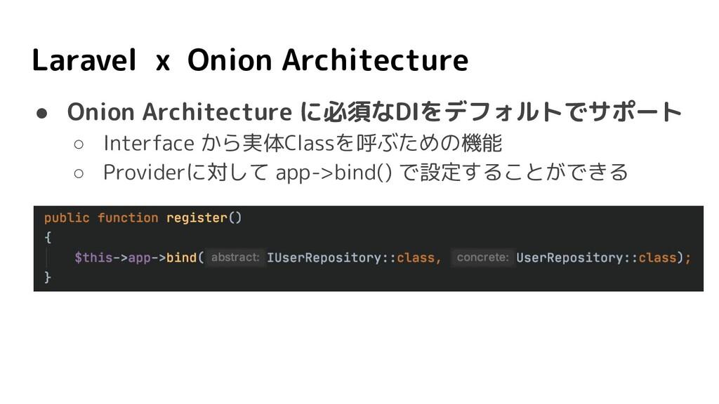Laravel x Onion Architecture ● Onion Architectu...