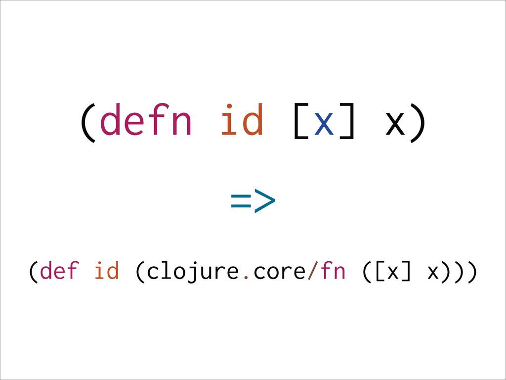 (defn id [x] x) => (def id (clojure.core/fn ([x...