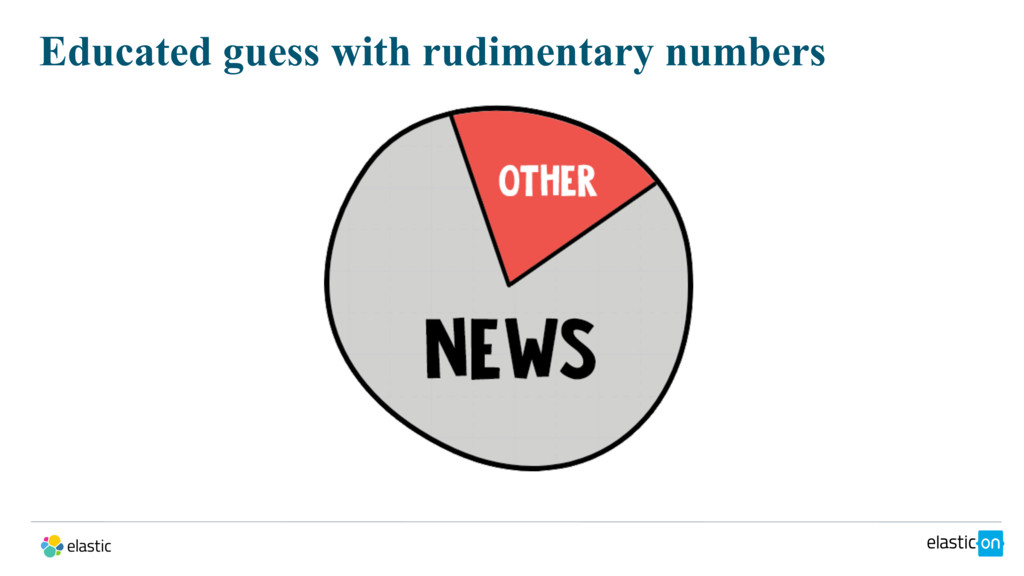 Educated guess with rudimentary numbers