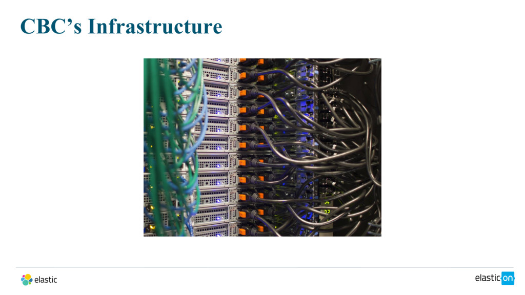 CBC's Infrastructure
