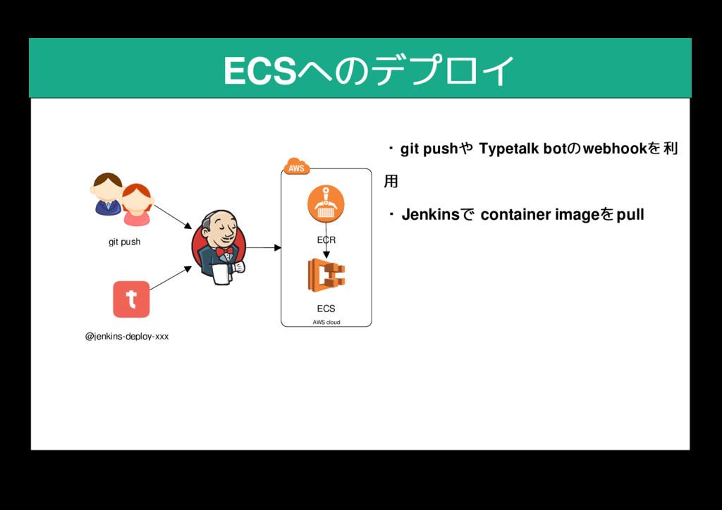 AWS cloud ECSへのデプロイ へのデプロイ ECR ECS git push @je...
