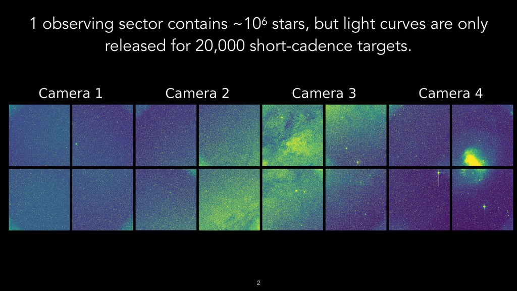1 observing sector contains ~106 stars, but lig...