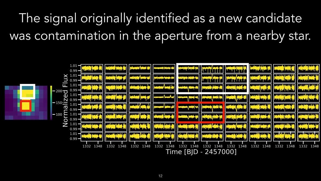 The signal originally identified as a new candi...