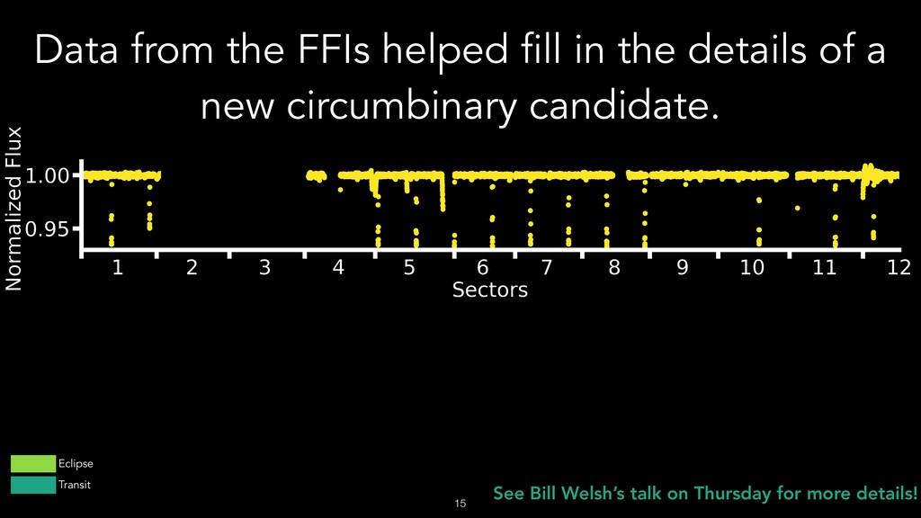 !15 See Bill Welsh's talk on Thursday for more ...