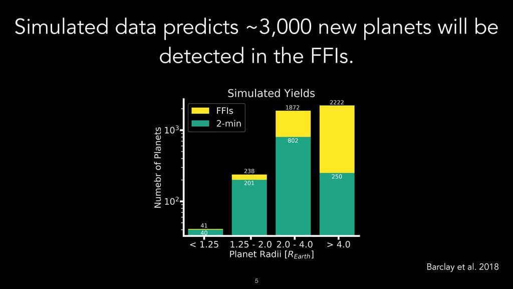 Barclay et al. 2018 Simulated data predicts ~3,...