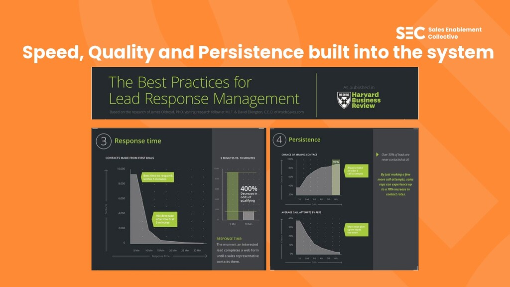 Speed, Quality and Persistence built into the s...
