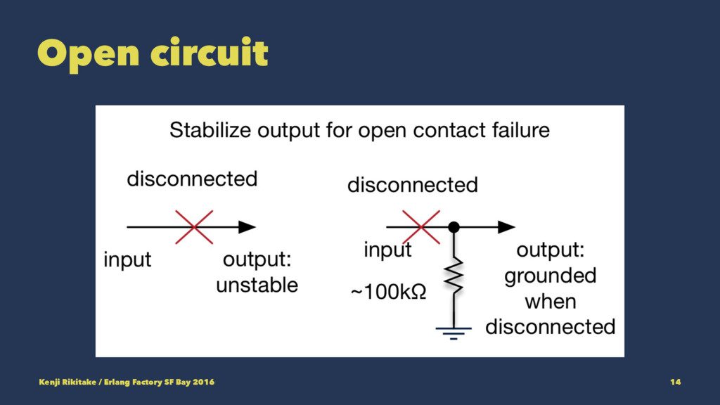 Open circuit Kenji Rikitake / Erlang Factory SF...