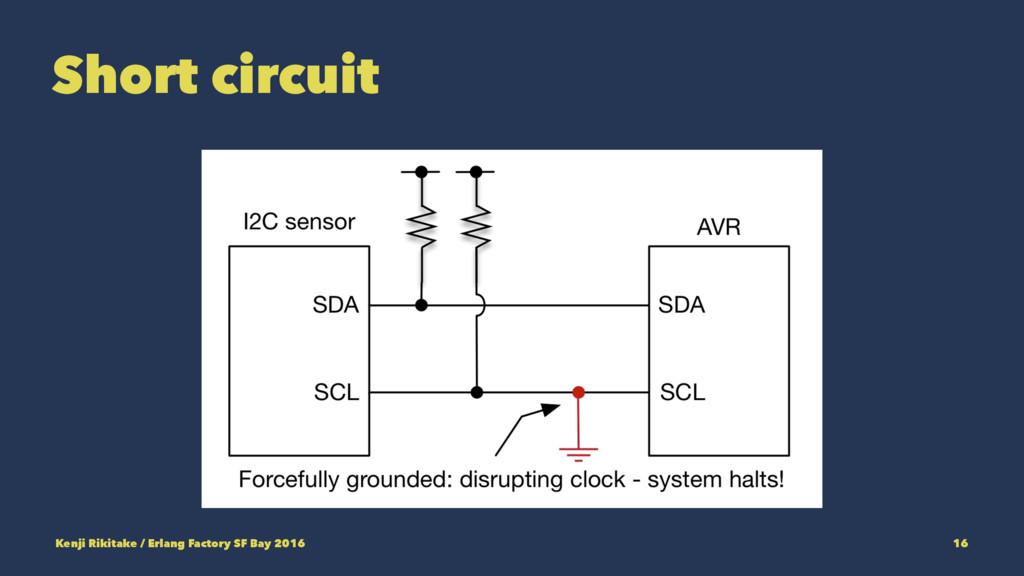 Short circuit Kenji Rikitake / Erlang Factory S...