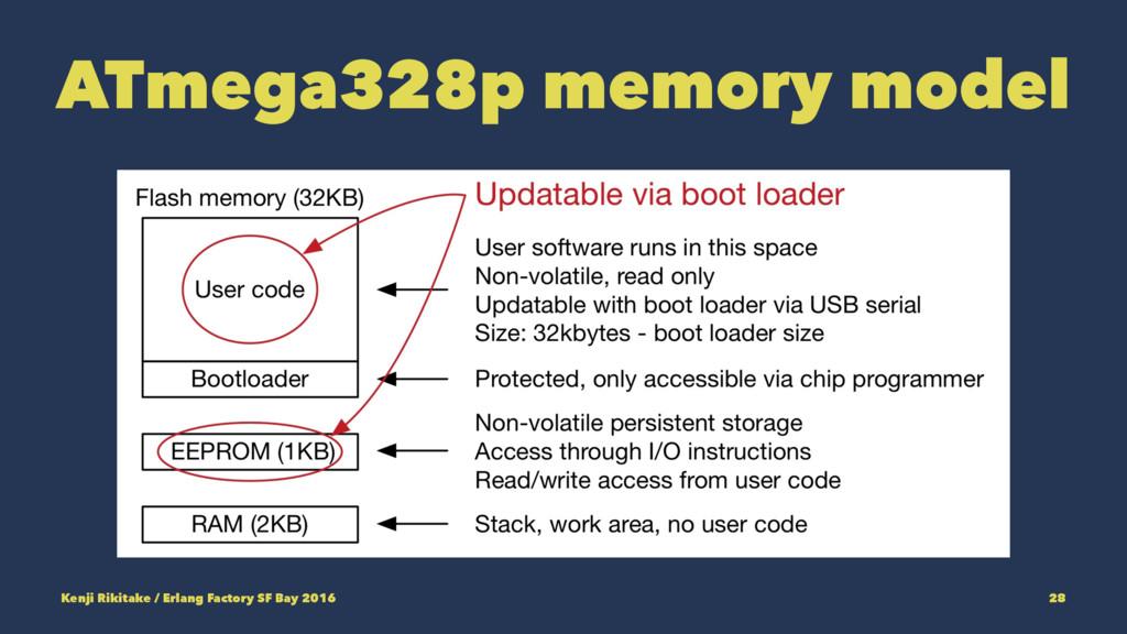ATmega328p memory model Kenji Rikitake / Erlang...