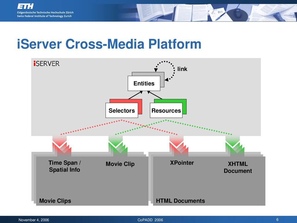 November 4, 2006 CoPADD 2006 6 iServer Cross-Me...