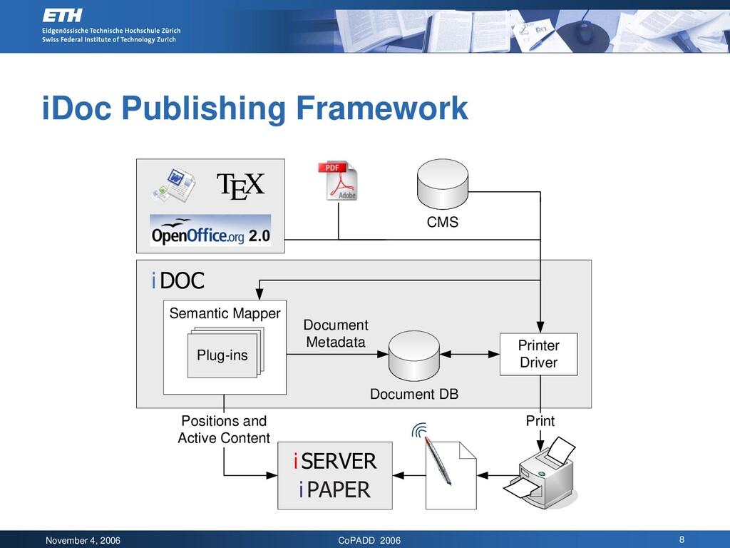 November 4, 2006 CoPADD 2006 8 iDoc Publishing ...