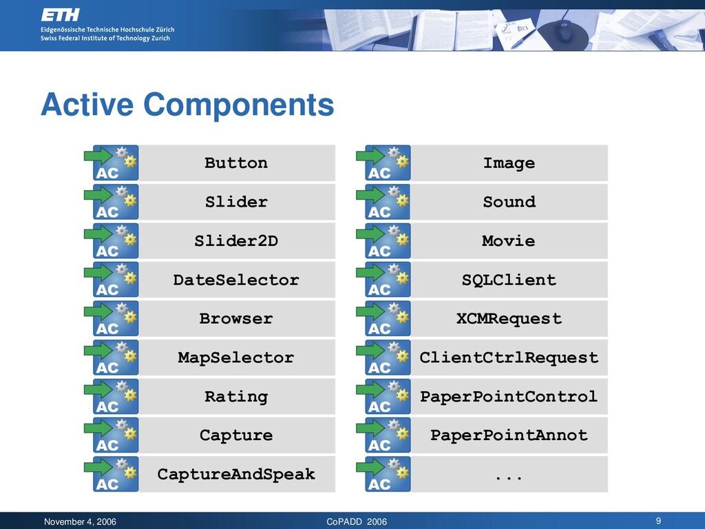 November 4, 2006 CoPADD 2006 9 Active Component...