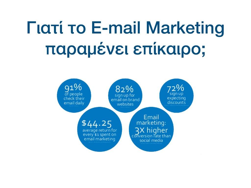 Γιατί το E-mail Marketing παραμένει επίκαιρο;