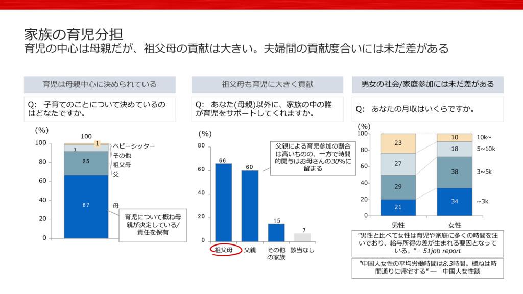 aQ b t a t o    %% -% % )% % % k %% 9/ o d...