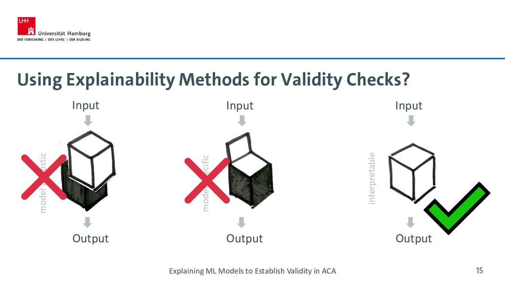 Using Explainability Methods for Validity Check...