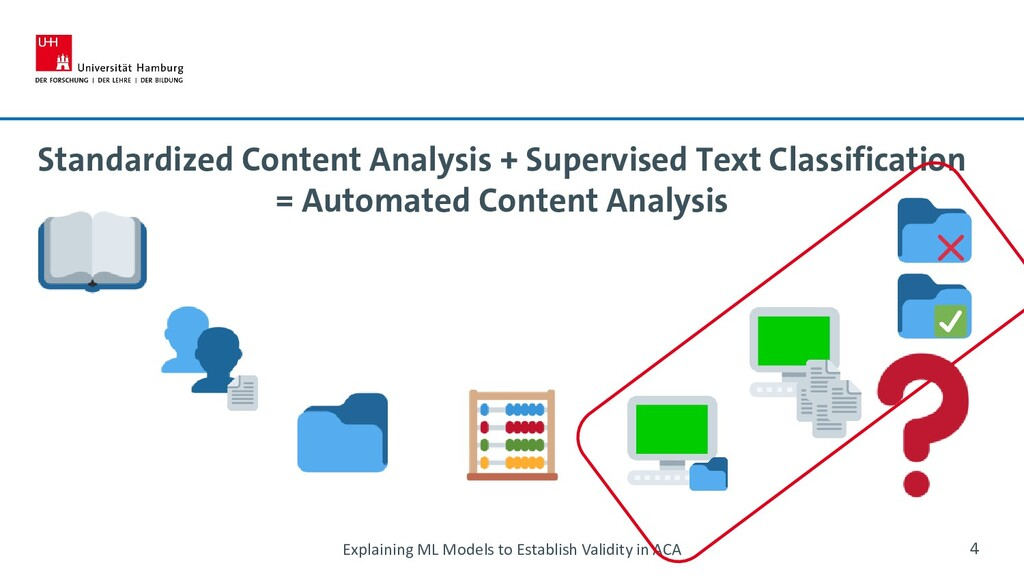 Standardized Content Analysis + Supervised Text...