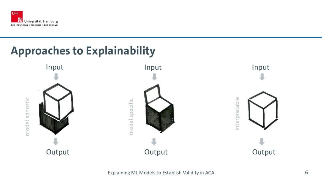 Approaches to Explainability 6 Explaining ML Mo...