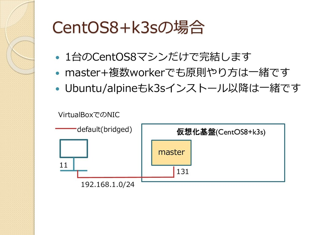 CentOS8+k3sの場合  1台のCentOS8マシンだけで完結します  master...