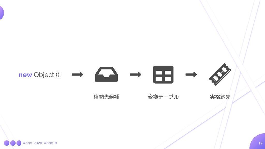 #ooc_2020 #ooc_b 12 new Object (); 格納先候補 実格納先 変...