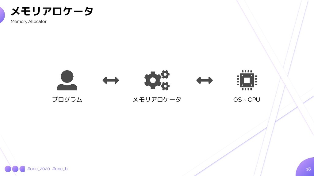 #ooc_2020 #ooc_b 18 メモリアロケータ Memory Allocator メ...