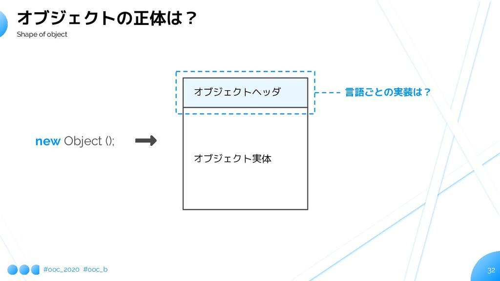 #ooc_2020 #ooc_b 32 オブジェクトの正体は? Shape of object...