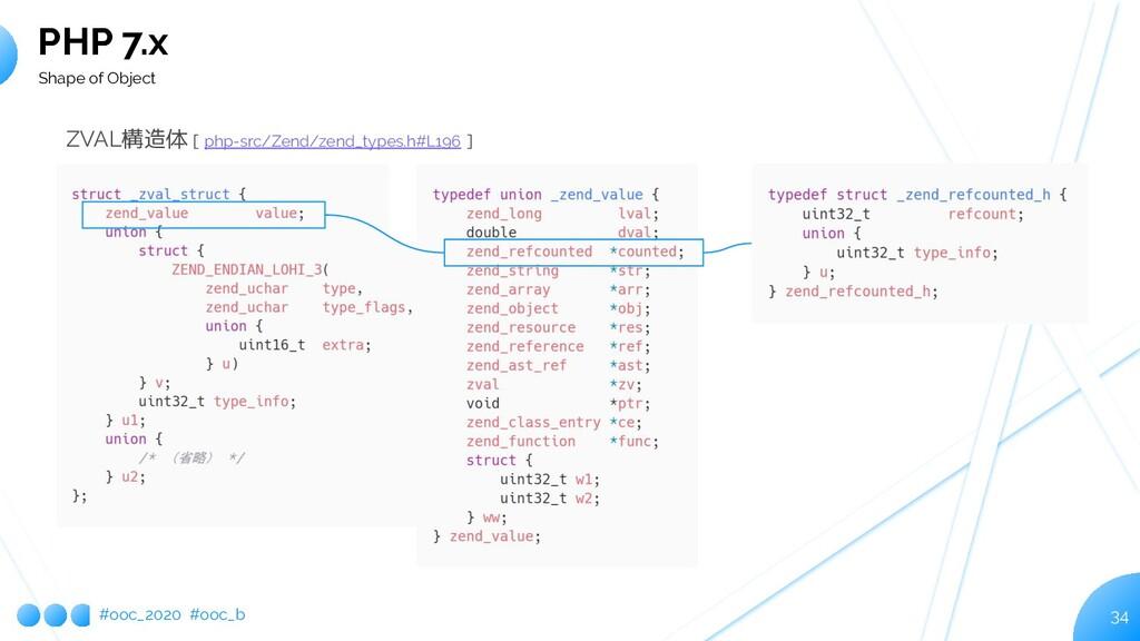 #ooc_2020 #ooc_b 34 PHP 7.x Shape of Object ZVA...