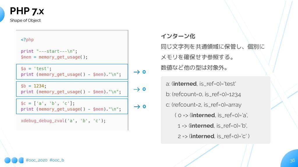 #ooc_2020 #ooc_b 36 PHP 7.x Shape of Object 0 0...