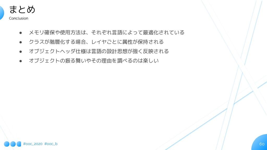 #ooc_2020 #ooc_b 60 まとめ Conclusion ● メモリ確保や使用方法...