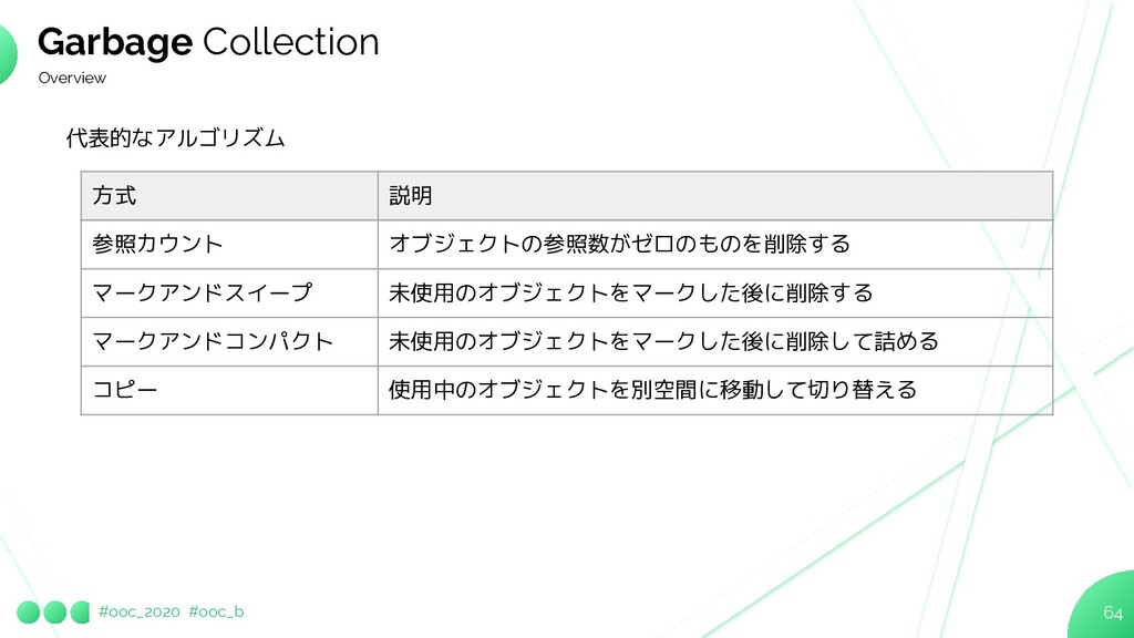 #ooc_2020 #ooc_b 64 Garbage Collection Overview...