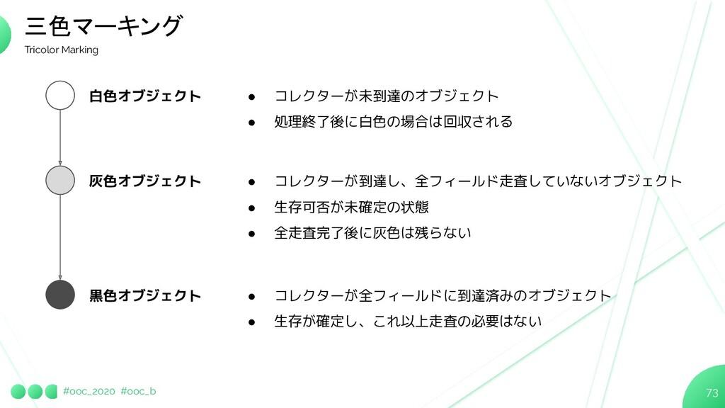 #ooc_2020 #ooc_b 73 三色マーキング Tricolor Marking 灰色...