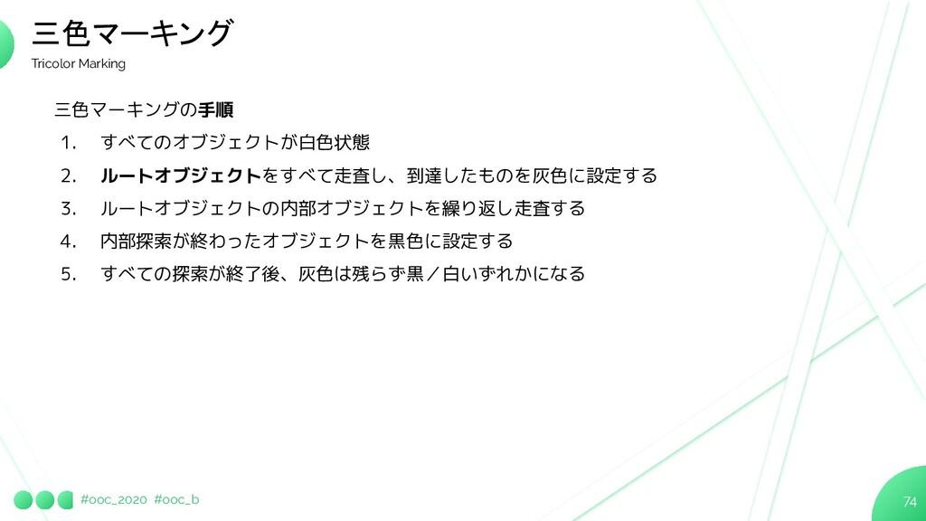 #ooc_2020 #ooc_b 74 三色マーキング Tricolor Marking 三色...
