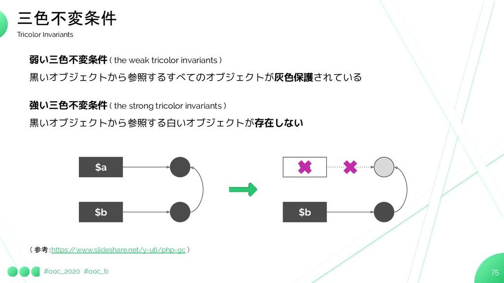 #ooc_2020 #ooc_b 75 三色不変条件 Tricolor Invariants ...