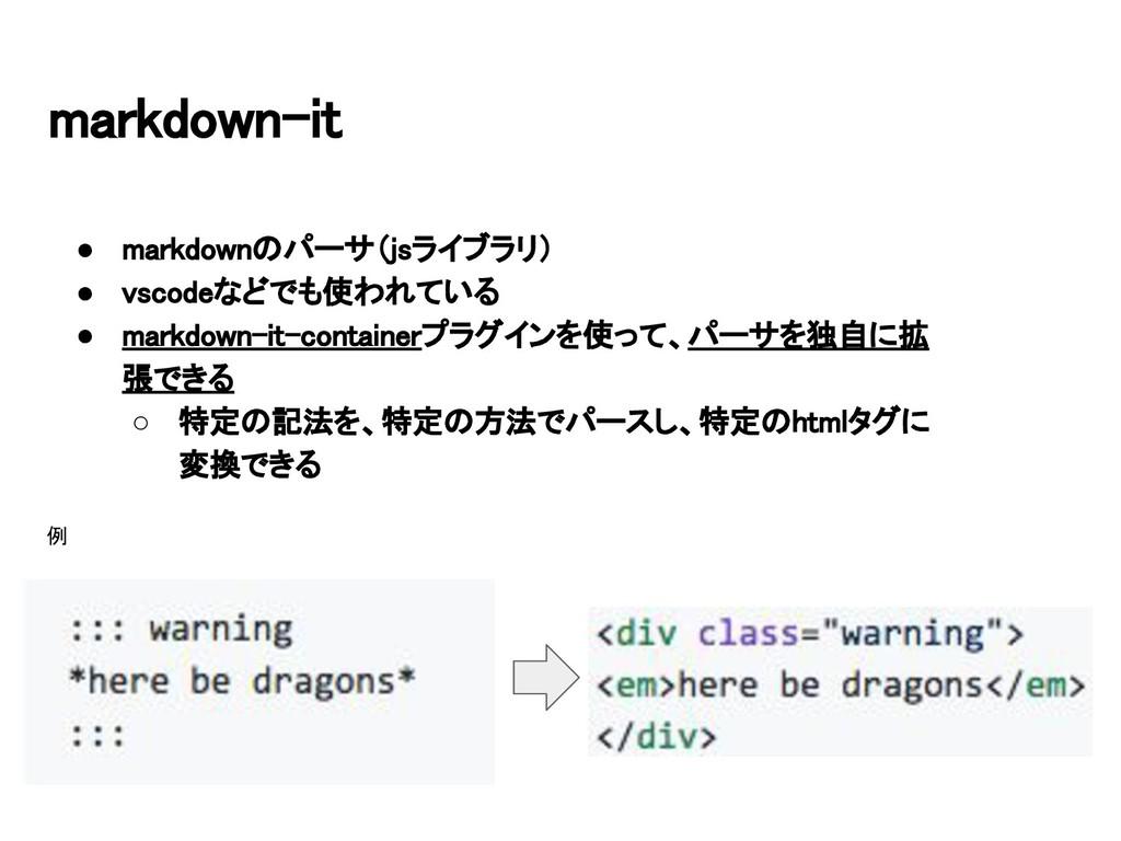 markdown-it ● markdownのパーサ(jsライブラリ) ● vscodeなどで...