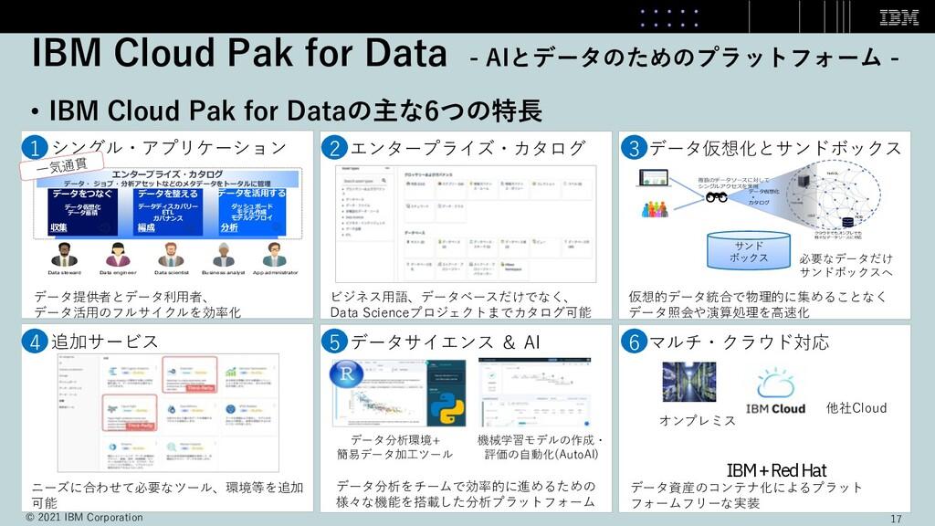 IBM Cloud Pak for Data - AIとデータのためのプラットフォーム - •...