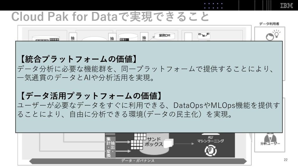 Cloud Pak for Dataで実現できること 【統合プラットフォームの価値】 データ分...