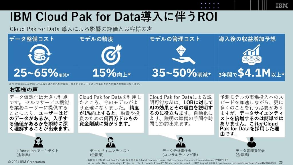 IBM Cloud Pak for Data導⼊に伴うROI データ整備コスト モデルの精度 ...