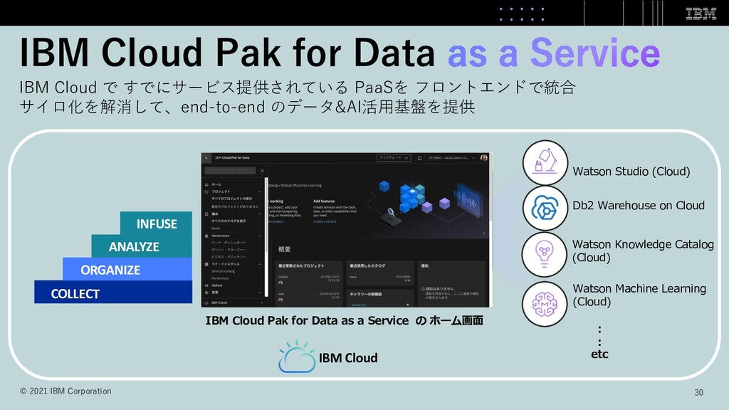 IBM Cloud Pak for Data IBM Cloud で すでにサービス提供されて...