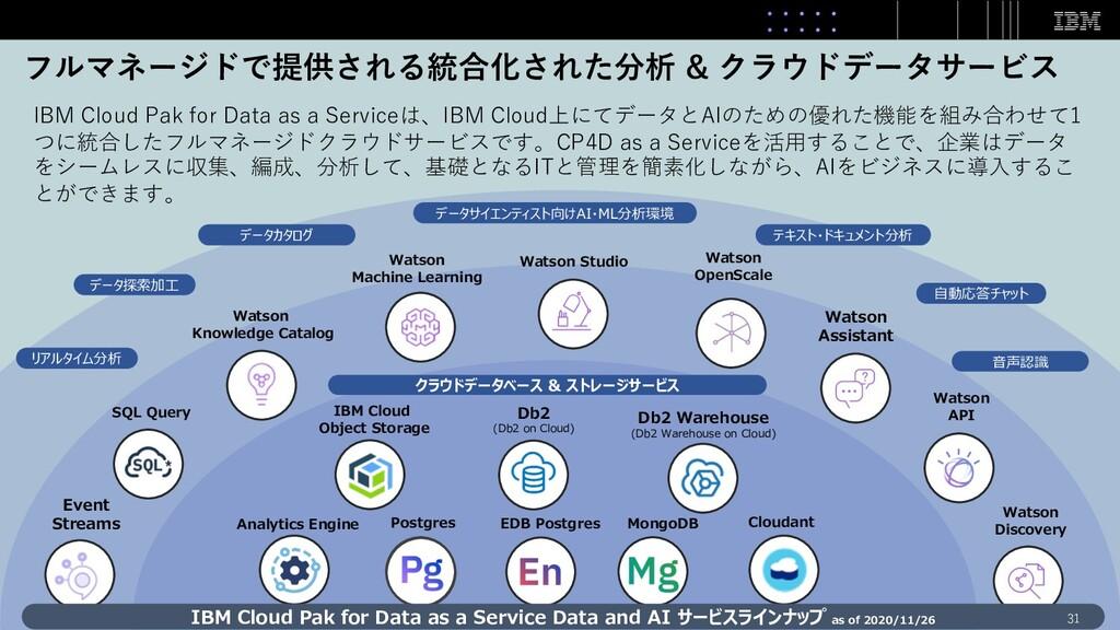 フルマネージドで提供される統合化された分析 & クラウドデータサービス Db2 (Db2 on...