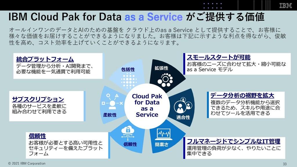 オールインワンのデータとAIのための基盤を クラウド上のas a Service として提供す...