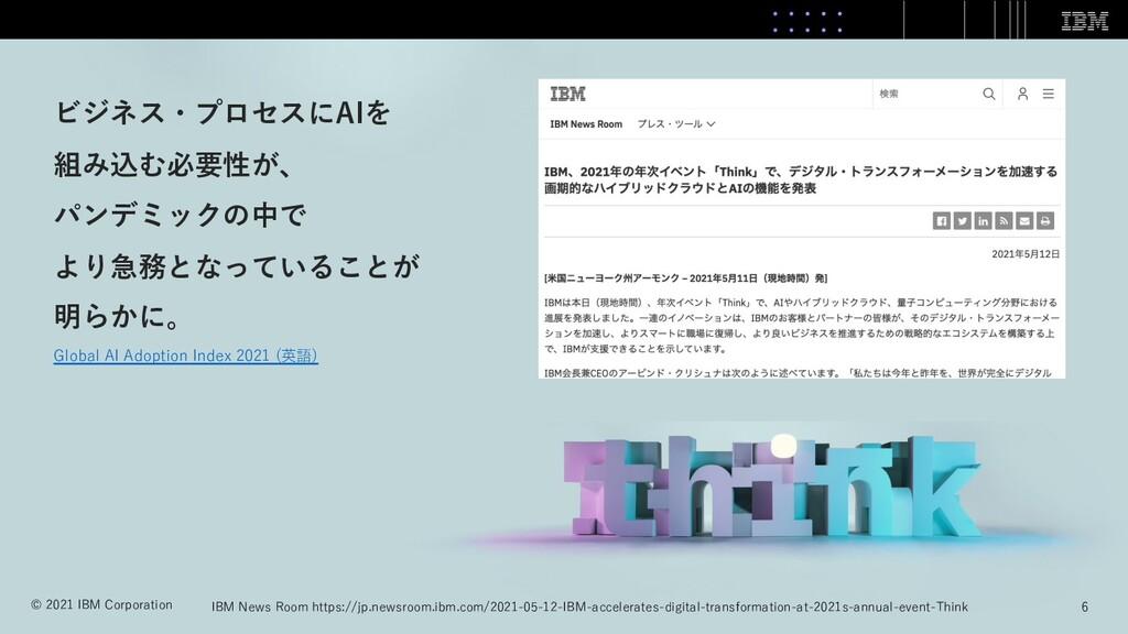 6 © 2021 IBM Corporation ビジネス・プロセスにAIを 組み込む必要性が...