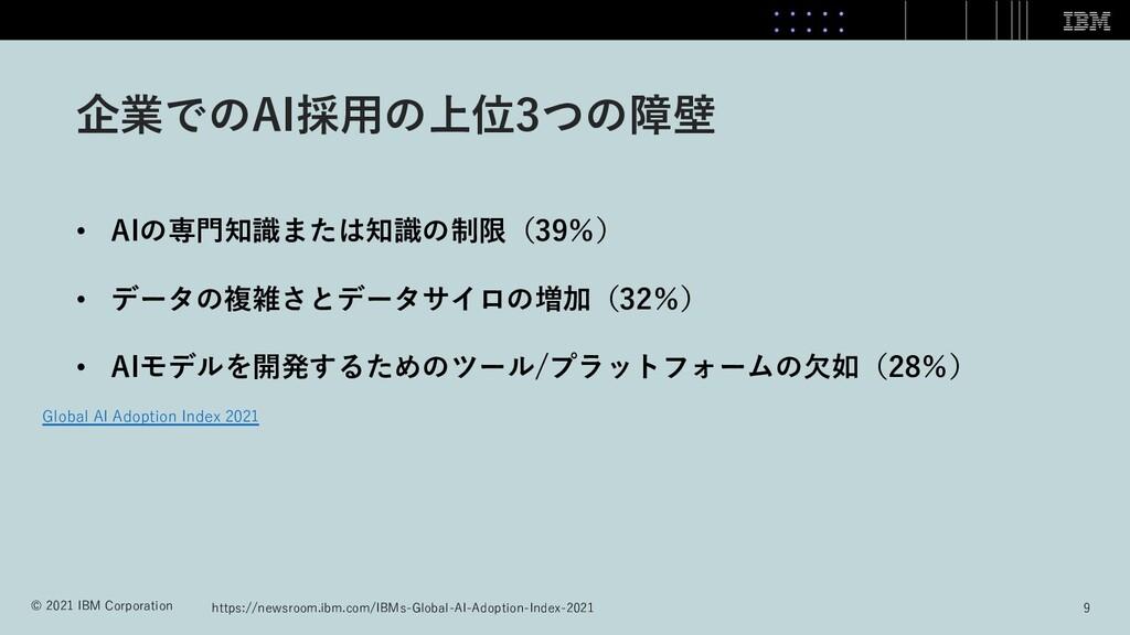 企業でのAI採⽤の上位3つの障壁 • AIの専⾨知識または知識の制限(39%) • データの複...