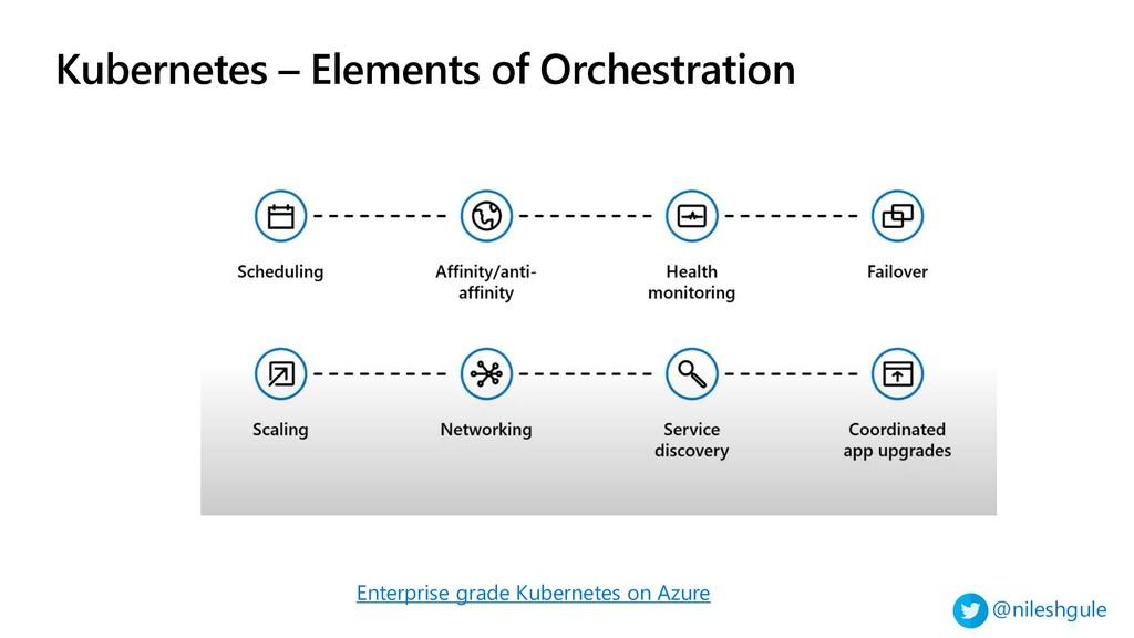 @nileshgule Kubernetes – Elements of Orchestrat...