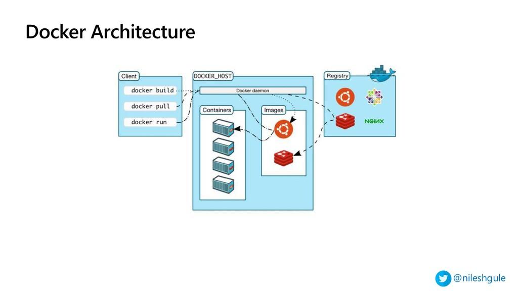 @nileshgule Docker Architecture
