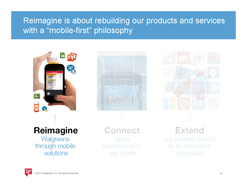 Reimagine is about rebuilding our products and ...